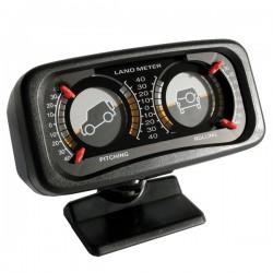 Hellingmeter dashboard